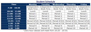 e-Learning Student Schedule